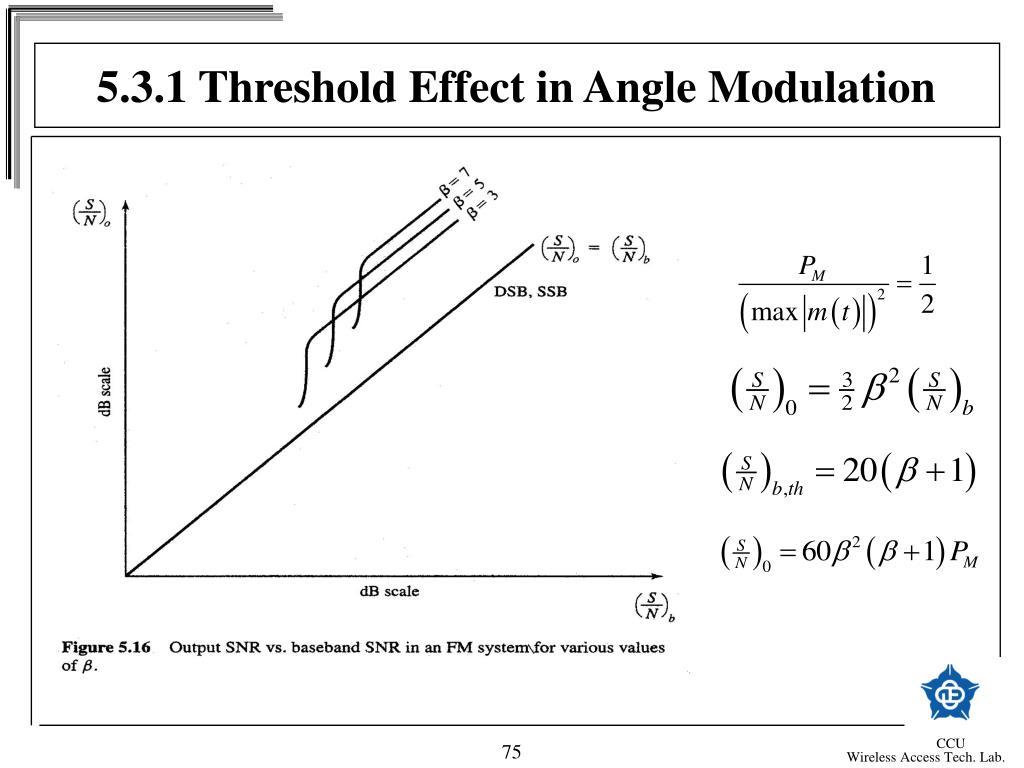 5.3.1 Threshold Effect in Angle Modulation