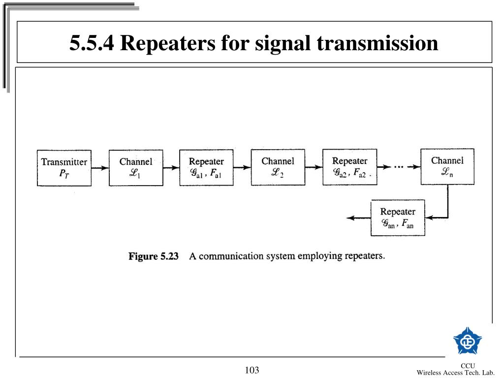 5.5.4 Repeaters for signal transmission