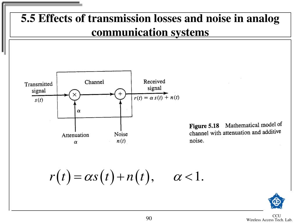 5.5 Effects of transmission losses and noise in analog communication systems