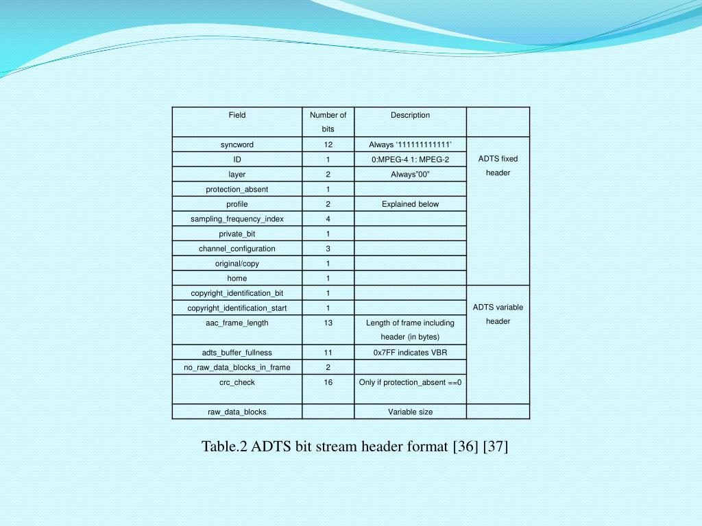 PPT - Multiplexing/De-multiplexing Dirac Video with AAC Audio bit