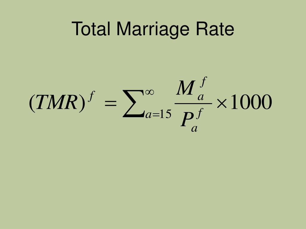 Total Marriage Rate