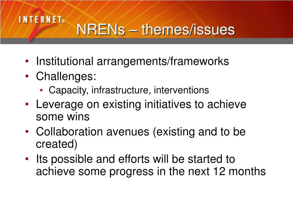 NRENs – themes/issues
