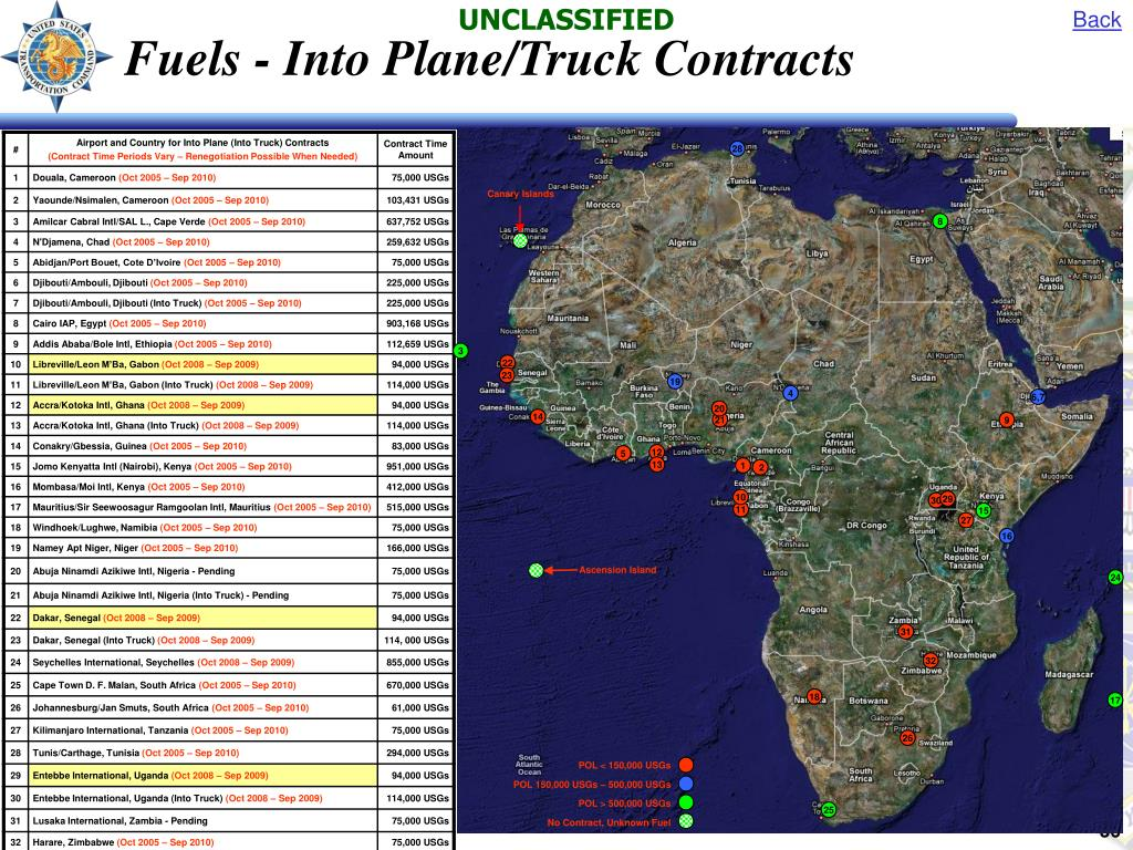 Fuels - Into Plane/Truck Contracts