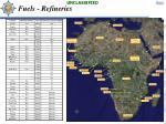 fuels refineries