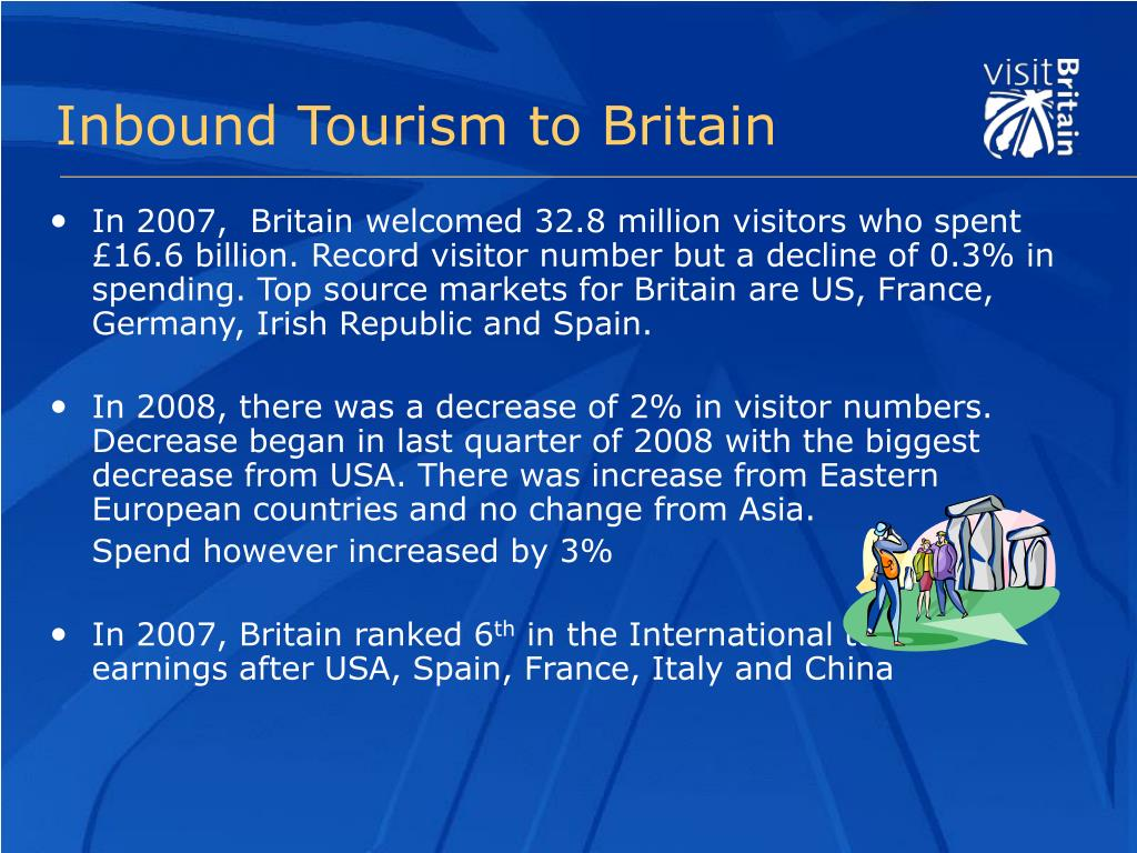 Inbound Tourism to Britain