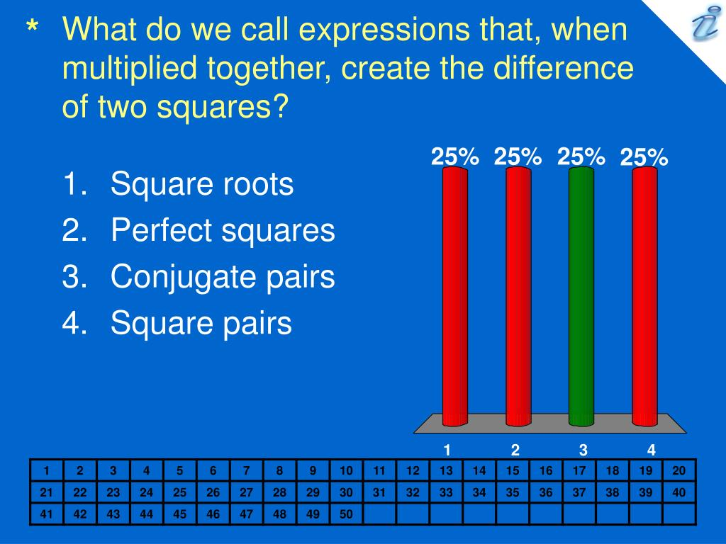 What do we call expressions that, when multiplied together, create the difference of two squares?