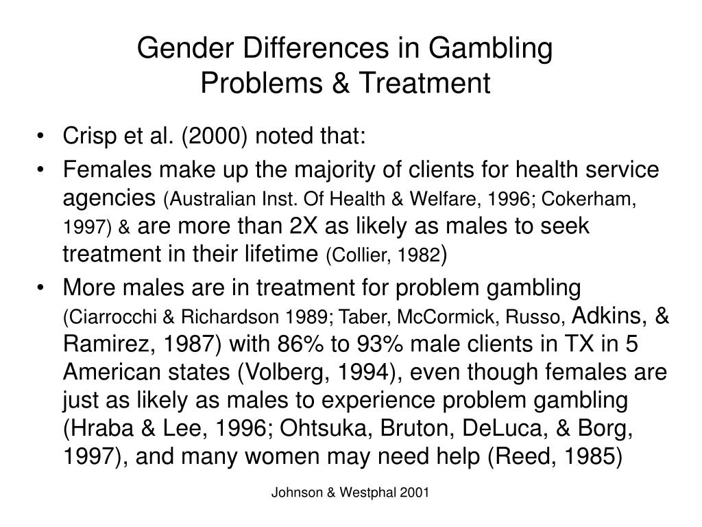 Gender Differences in Gambling