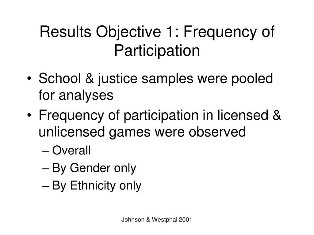 Results Objective 1: Frequency of Participation
