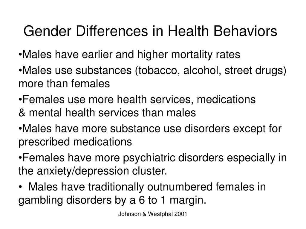 Gender Differences in Health Behaviors