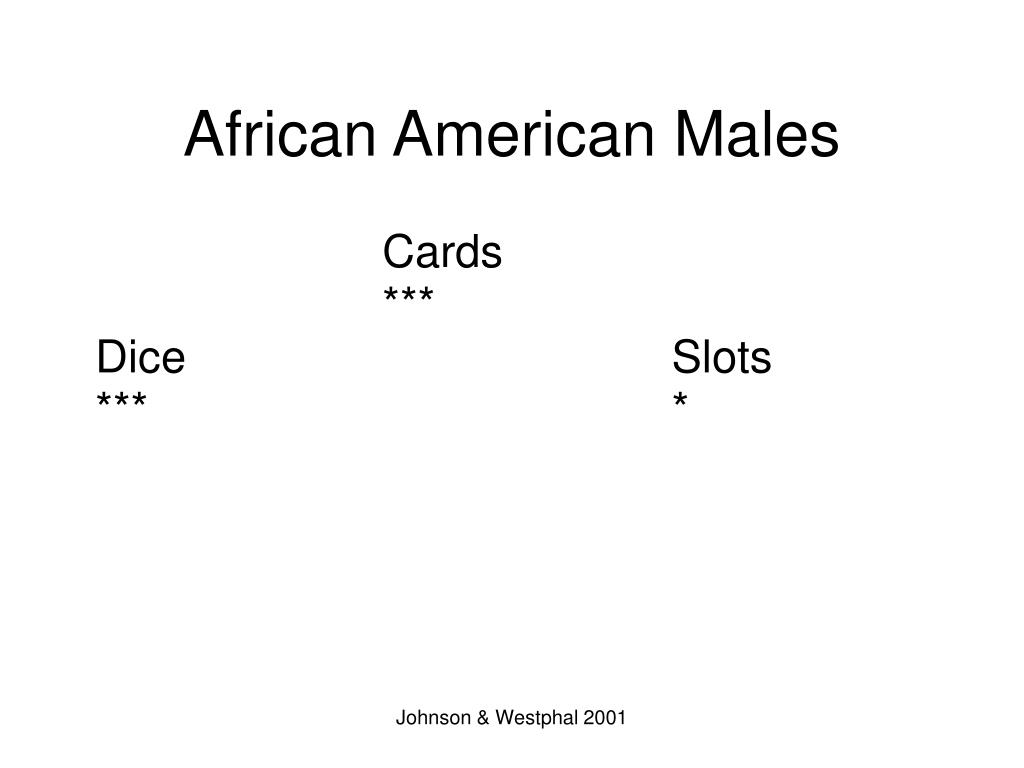 African American Males