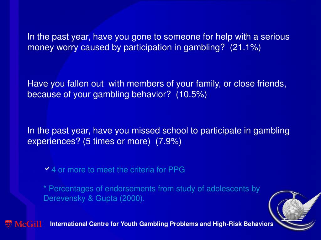 In the past year, have you gone to someone for help with a serious money worry caused by participation in gambling?  (21.1%)