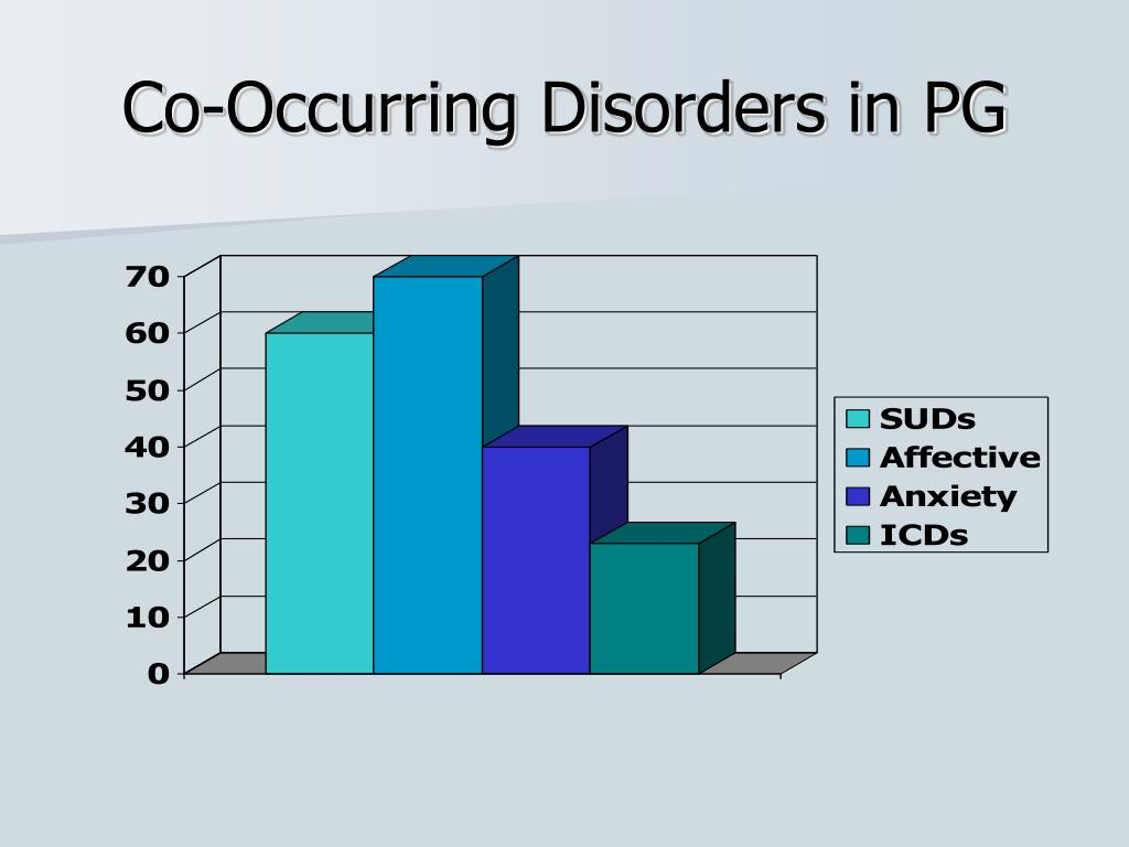 Co-Occurring Disorders in PG