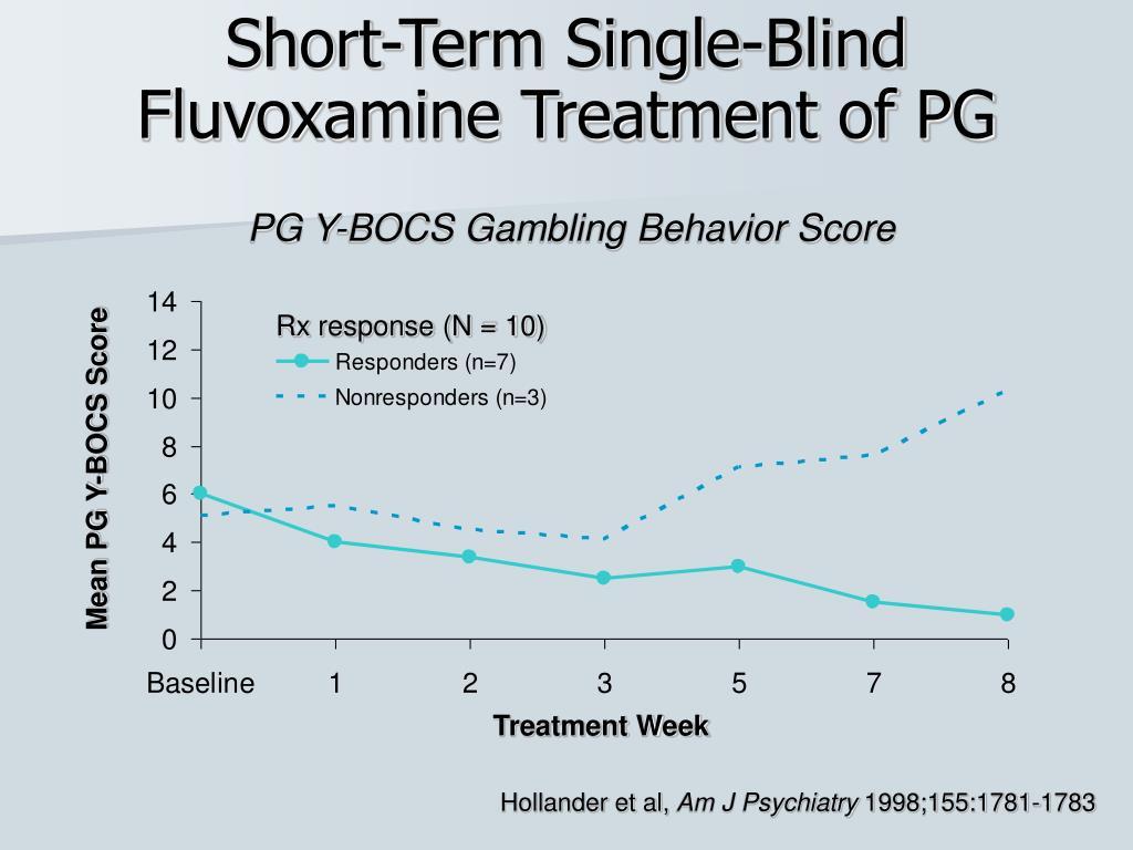 Short-Term Single-Blind Fluvoxamine Treatment of PG