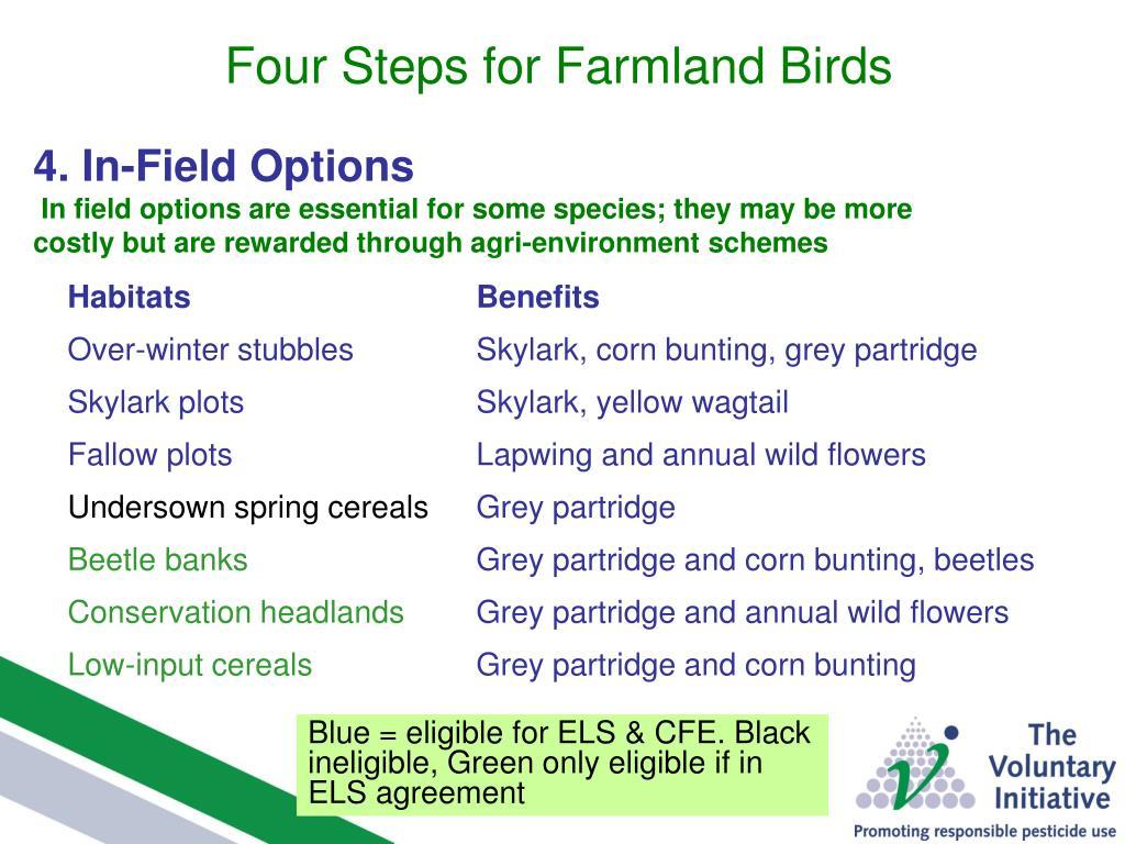 Four Steps for Farmland Birds