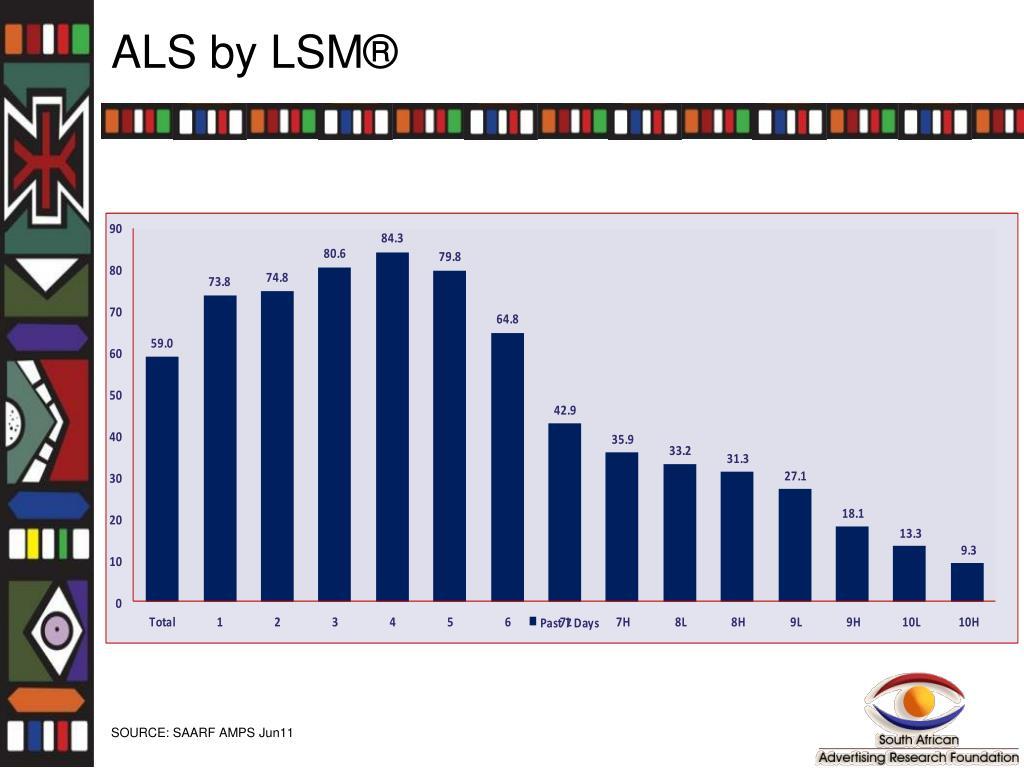 ALS by LSM®
