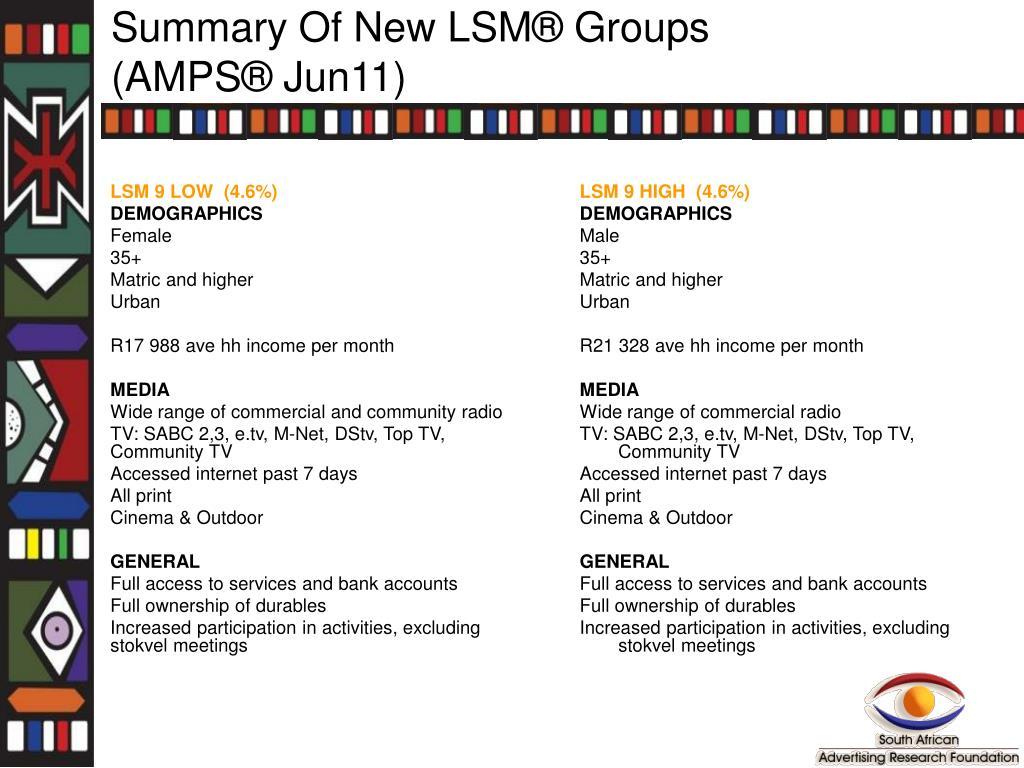 Summary Of New LSM®