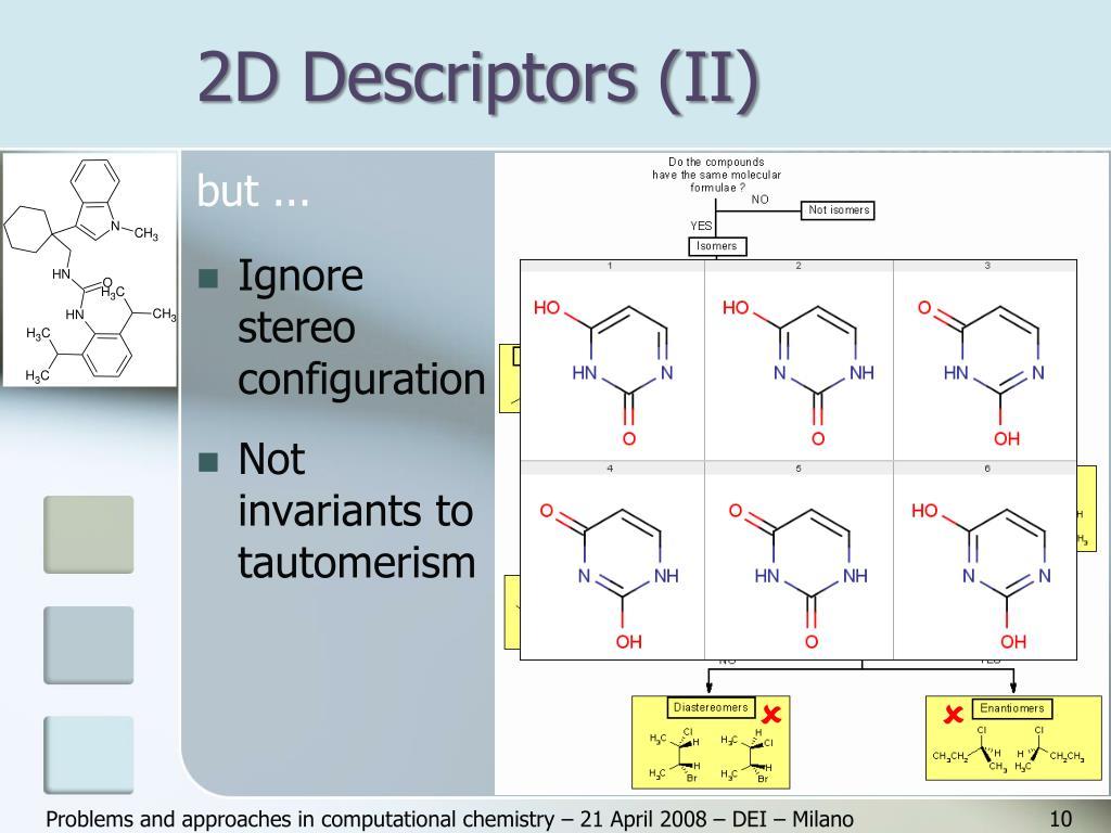 2D Descriptors (II)