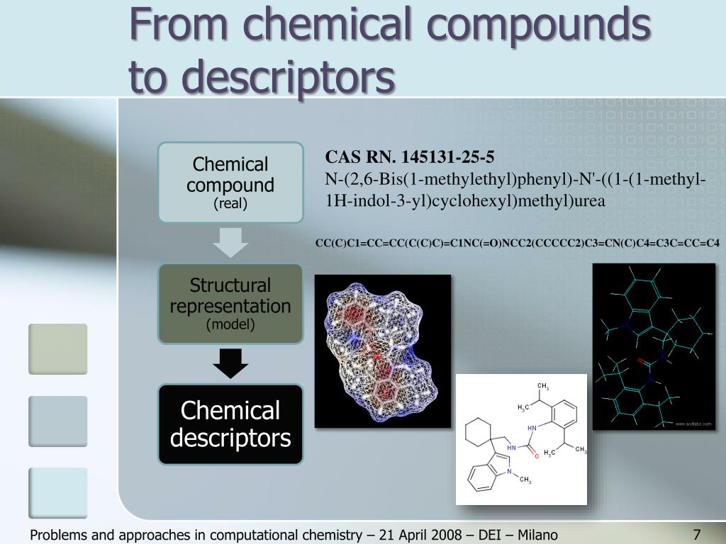 From chemical compounds to descriptors