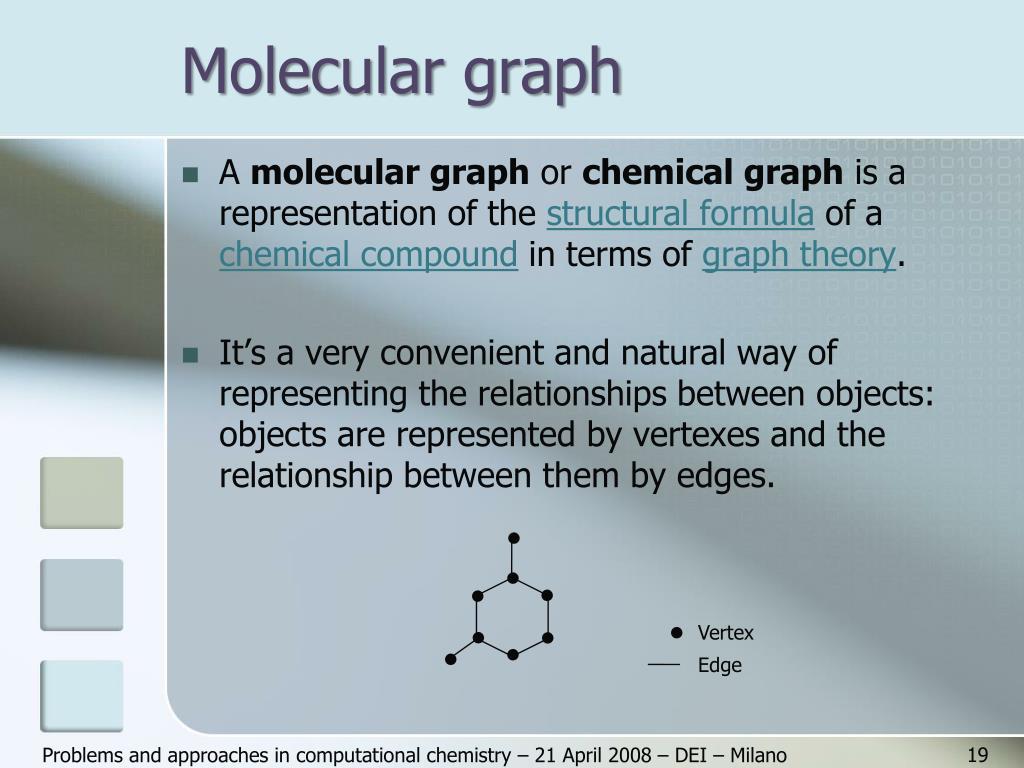 Molecular graph