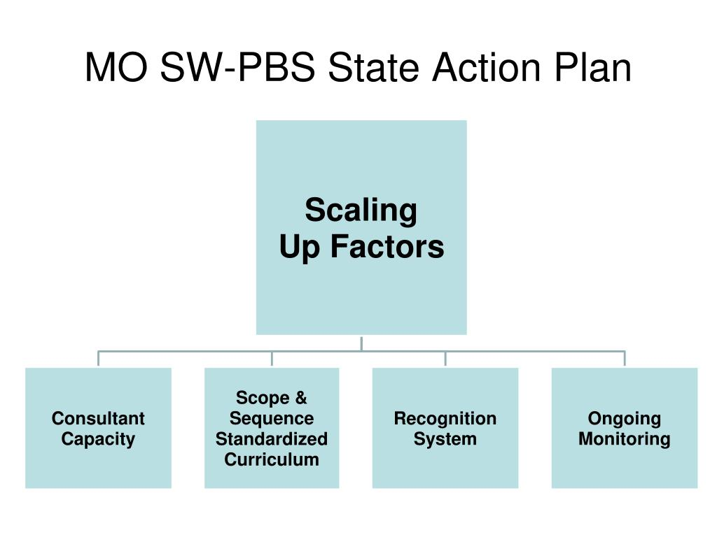 MO SW-PBS State Action Plan