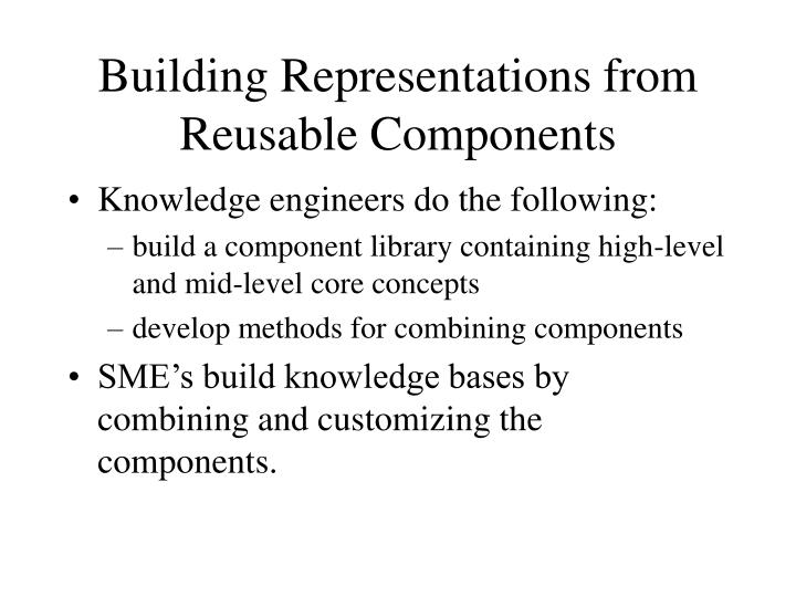Building representations from reusable components