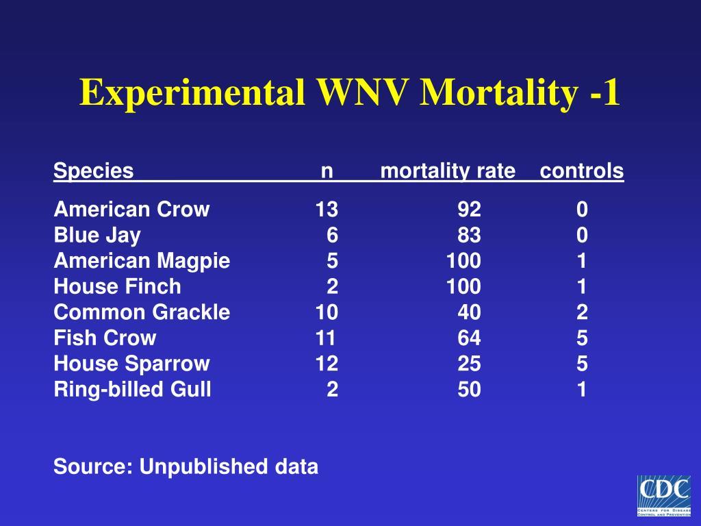 Experimental WNV Mortality -1