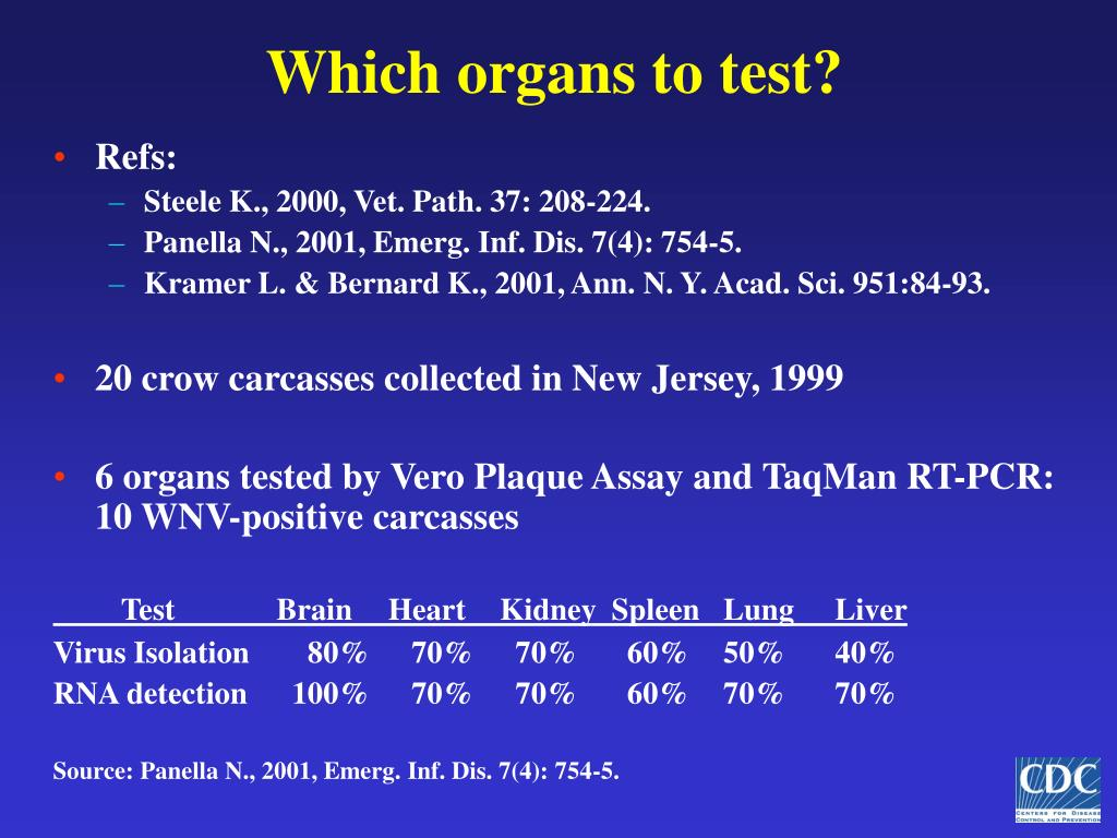 Which organs to test?