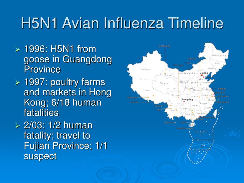 H5N1 Avian Influenza Timeline