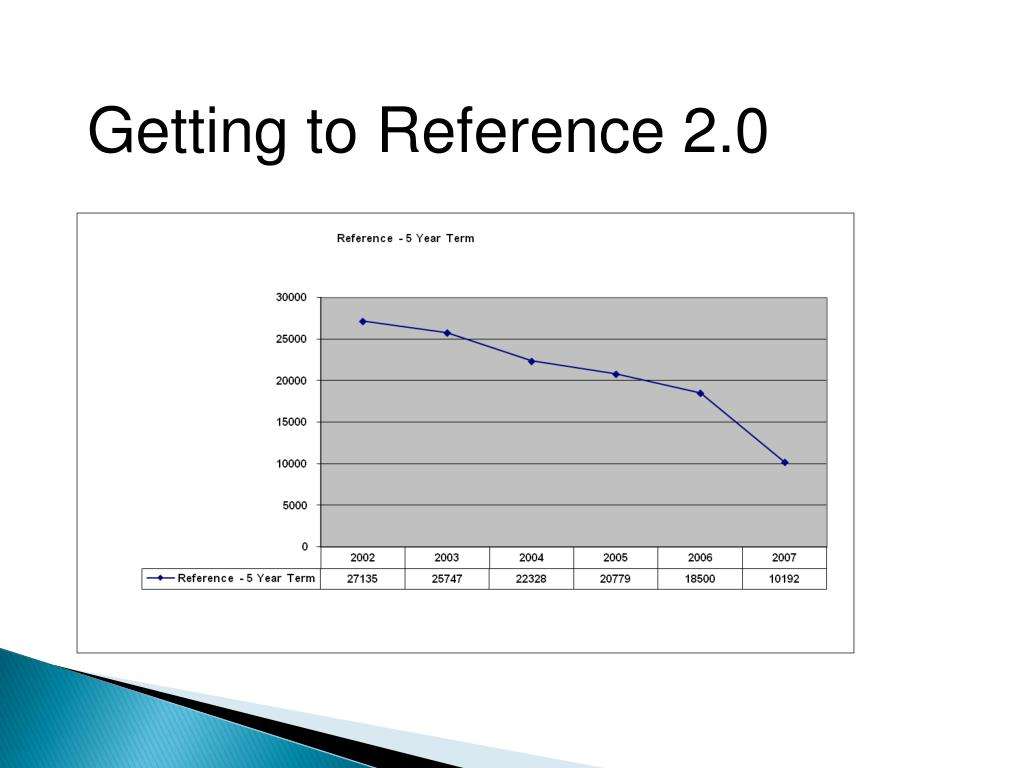 Getting to Reference 2.0
