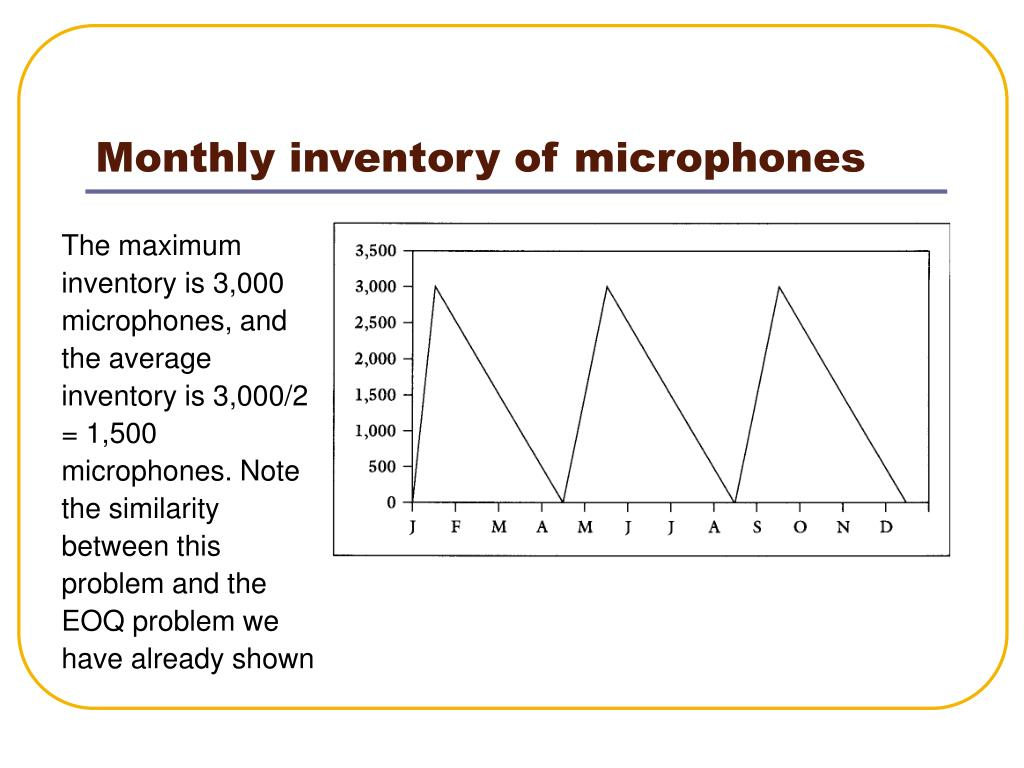 Monthly inventory of microphones