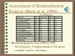 assessment of reintroduction projects beck et al 1994
