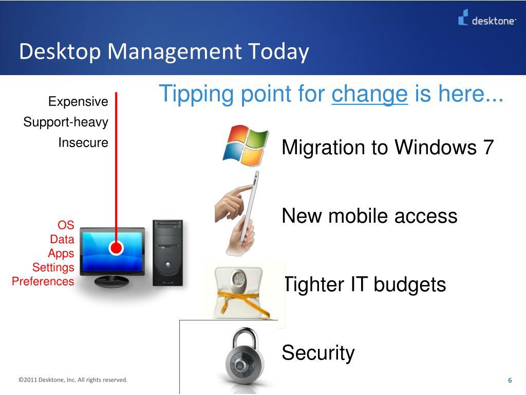 Desktop Management Today