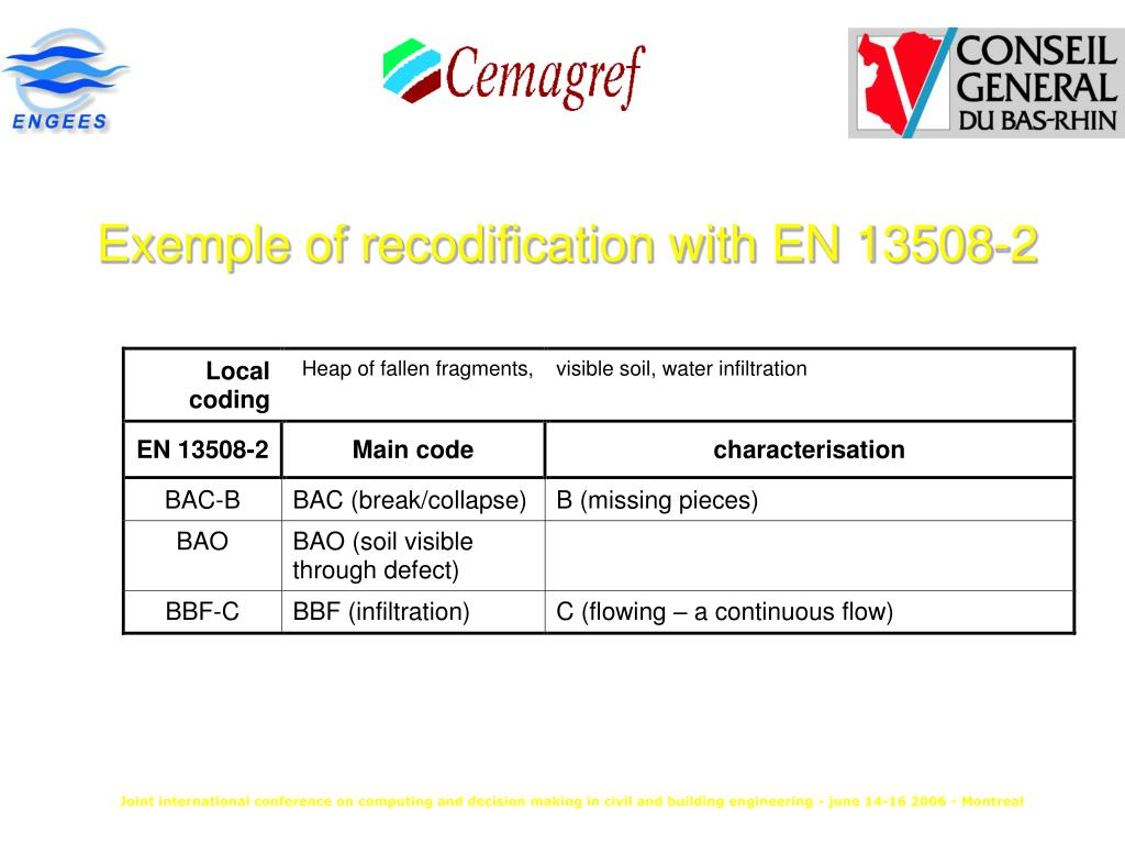 Exemple of recodification with EN 13508-2