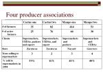 four producer associations