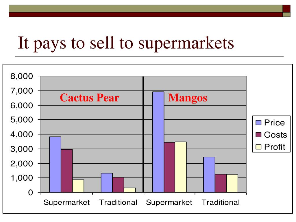 It pays to sell to supermarkets