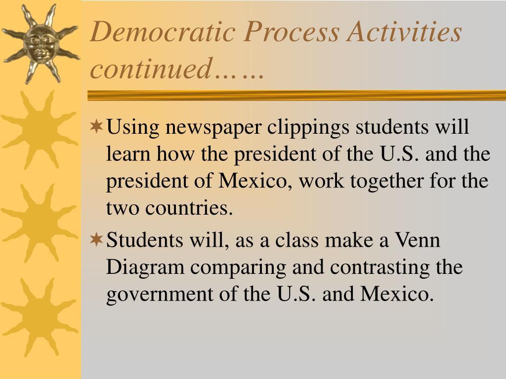 Democratic Process Activities continued……