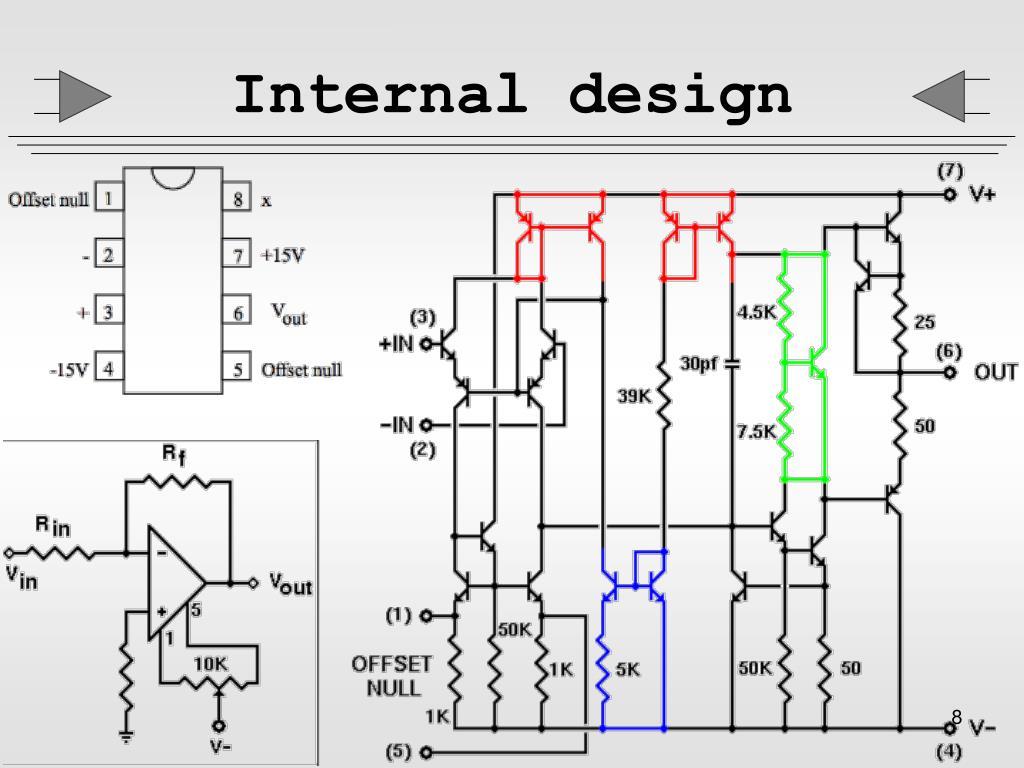 Internal design