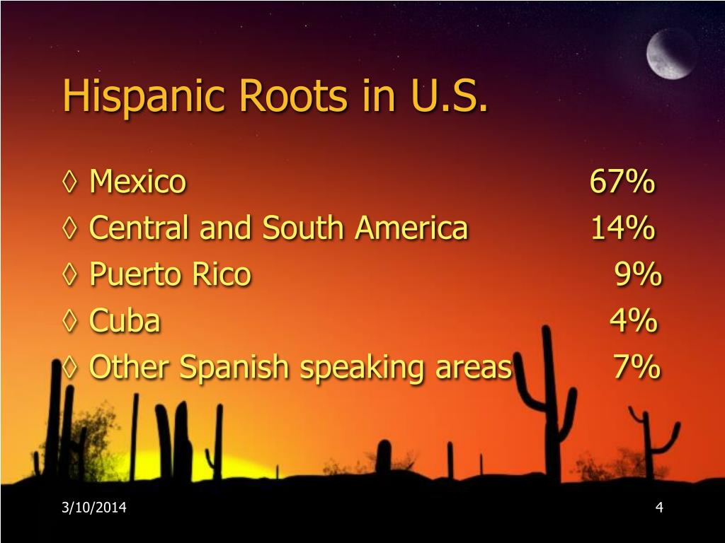 Hispanic Roots in U.S.