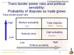 trans border power ratio and political sensibility probability of disputes as trade grows