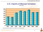 u s imports of mexican tomatoes 000 tons