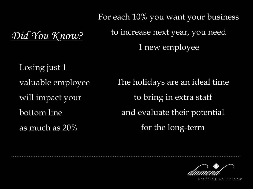 For each 10% you want your business