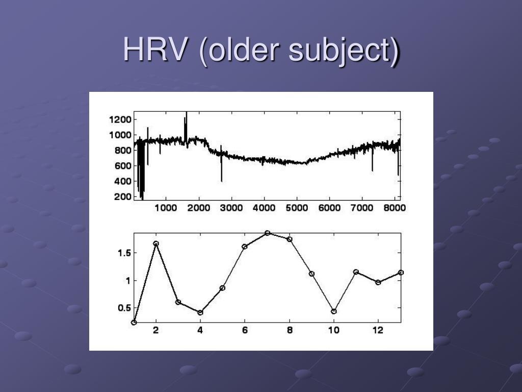 HRV (older subject)