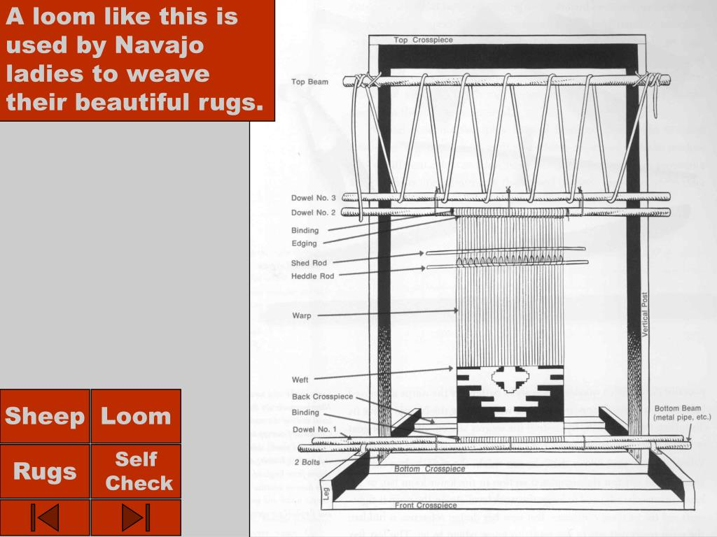 A loom like this is used by Navajo ladies to weave their beautiful rugs.