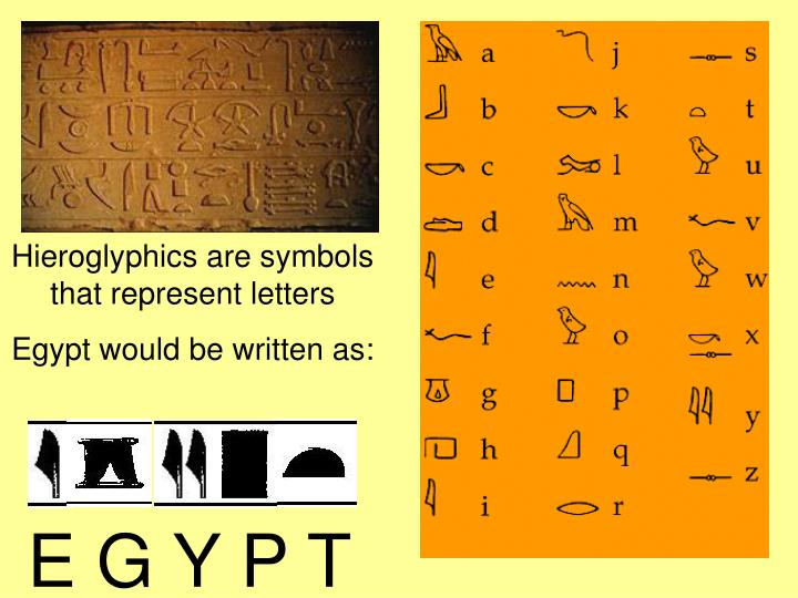 Hieroglyphics are symbols that represent letters