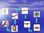 warfare and invention