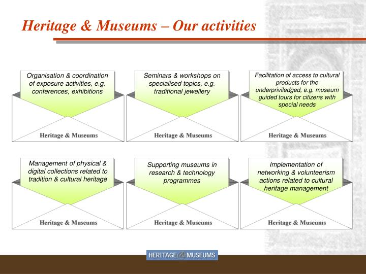 Heritage museums our activities