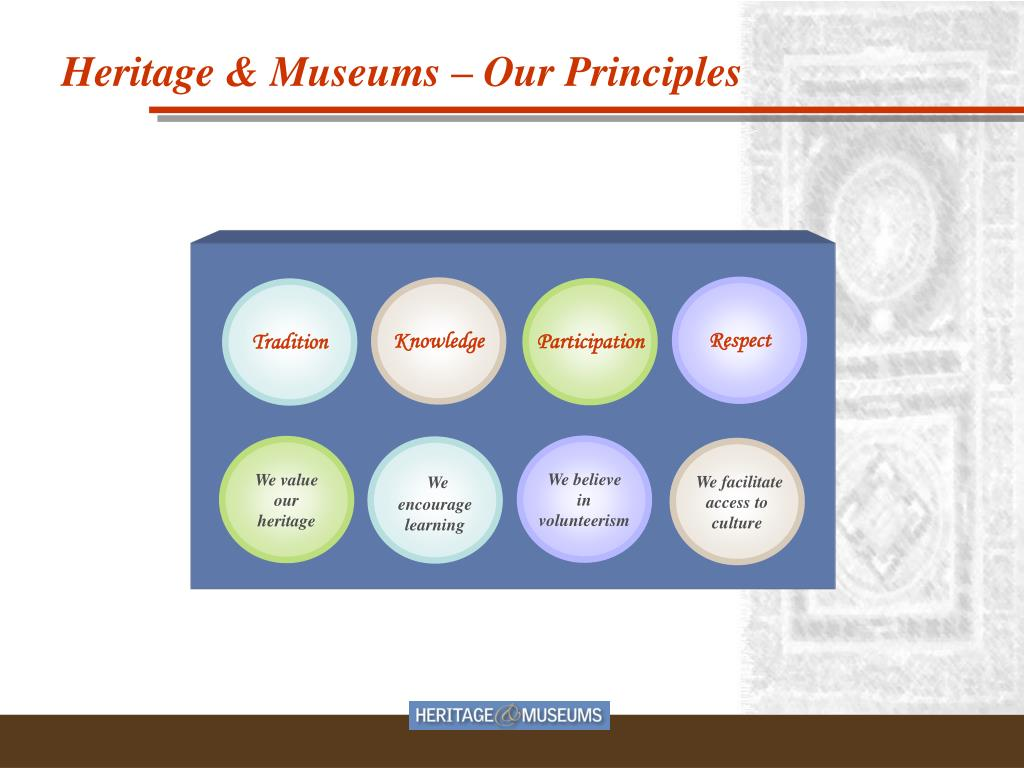 Heritage & Museums –
