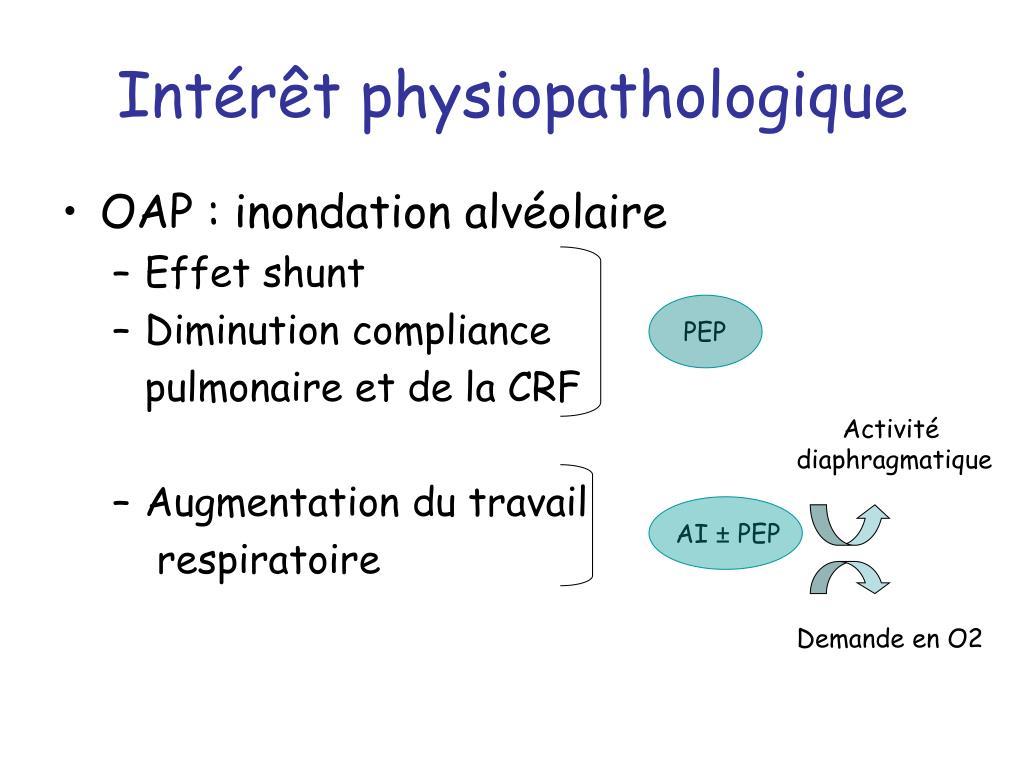 Intérêt physiopathologique