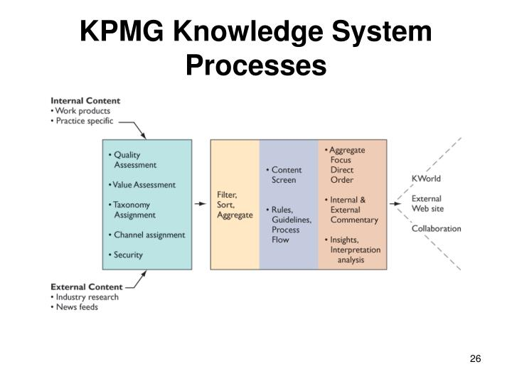 kpmg knowledge system processes