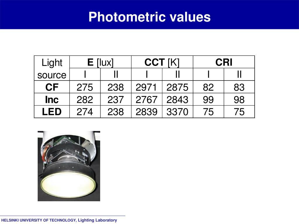 Photometric values